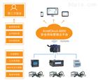安科瑞安全用电云平台智慧用电系统