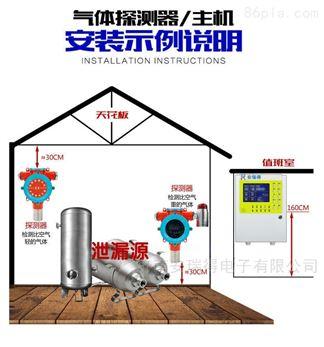 固定式乙烷氣體泄漏報警器