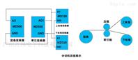 分切机张力控制系统应用方案
