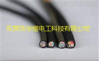 工業自動化線纜