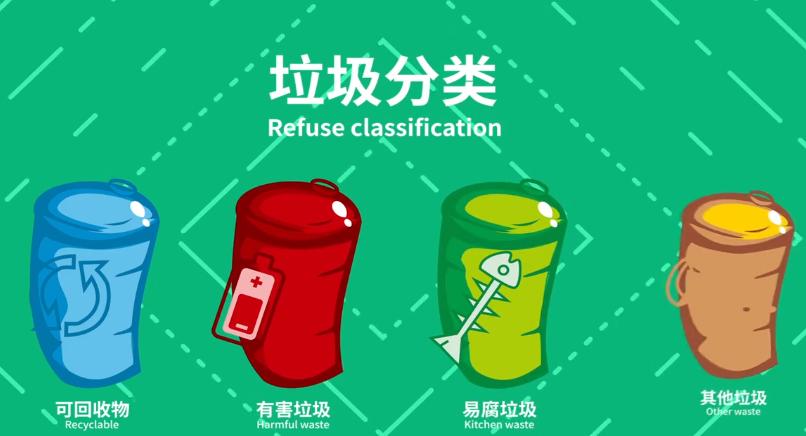 關于杭州垃圾分類常識,你學會了吗?